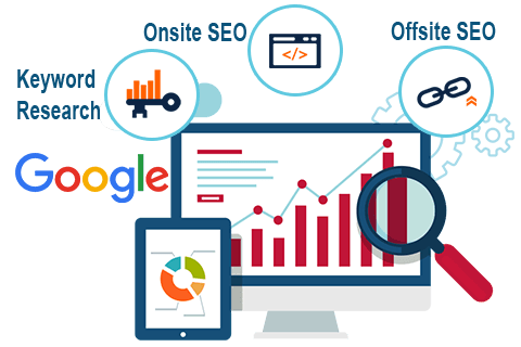 SEO Expert Bangalore. A Leading SEO company in Bangalore headed by Aasim Mistry